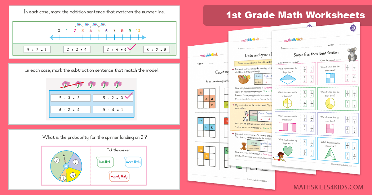 picture relating to Printable 1st Grade Math Worksheets identify Very first Quality Math Worksheets PDF Cost-free Printable 1st Quality
