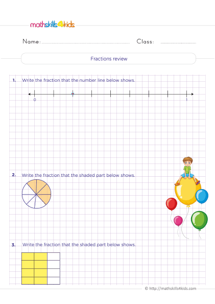 5th Grade Math worksheets with answers - Fraction review - What are fractions