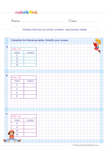 5th Grade Math worksheets with answers - Multiply fractions by whole numbers Working with Multiplication Input-Output Tables
