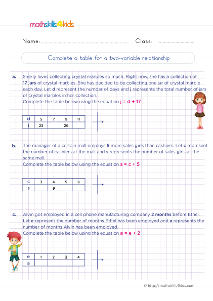 5th Grade Math worksheets with answers - Completing solutions to two-variable equation practice