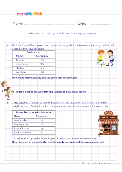 Coordinate Graphing Worksheets for Grade 5 | 5th Grade ...