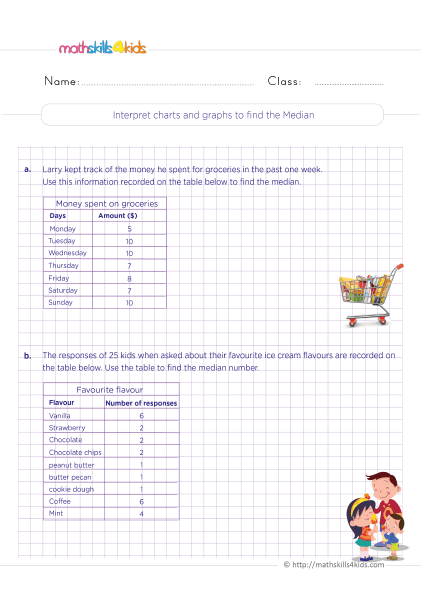 5th Grade Math worksheets with answers - How to find the median of charts and graphs