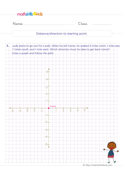 Grade 6 math word problem worksheets with answers - distance direction to starting point word problems