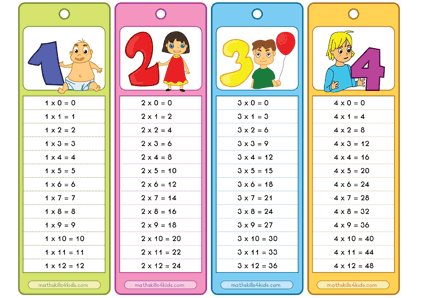 multiplication table printable - times table chart 1 to 4