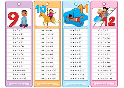 multiplication table printable - times table chart 9 to 12