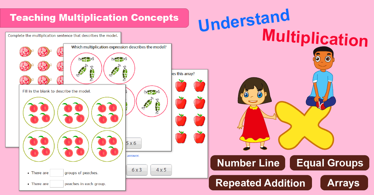 Teaching Multiplication Concepts - Understanding Of Multiplication