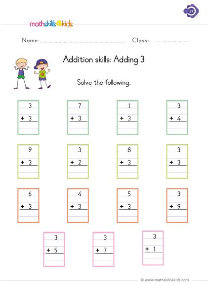 1 Digit Addition Worksheets for Grade 1   1st Grade Basic ...