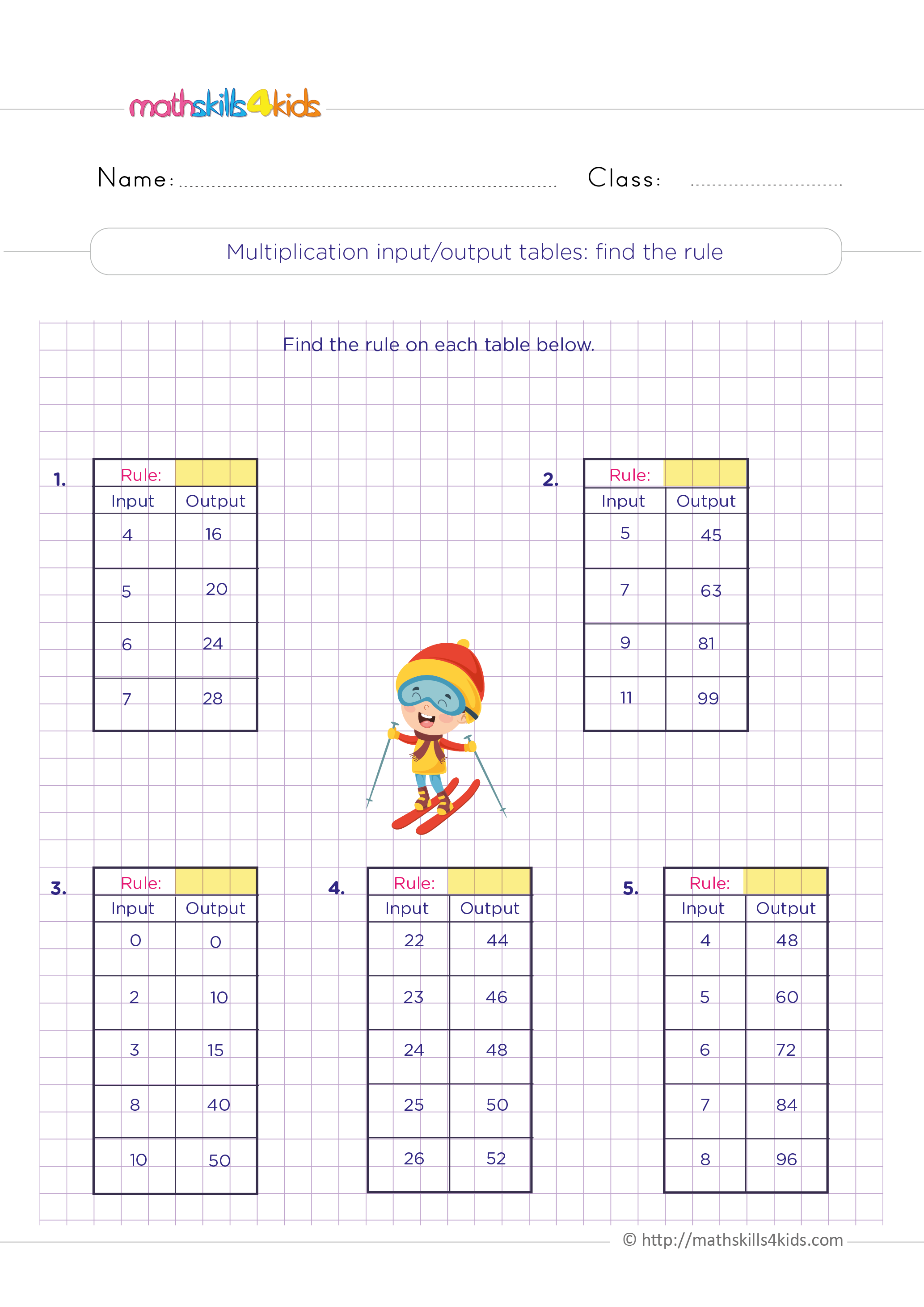 Multiplication Worksheets Grade 4 printable with answers - Multiplication input-output tables find the rule