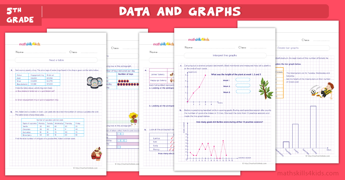 One step equations worksheets for grade 5