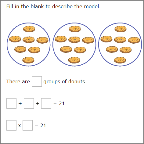 understand multiplication - Repeated addition and multiplication for equal groups