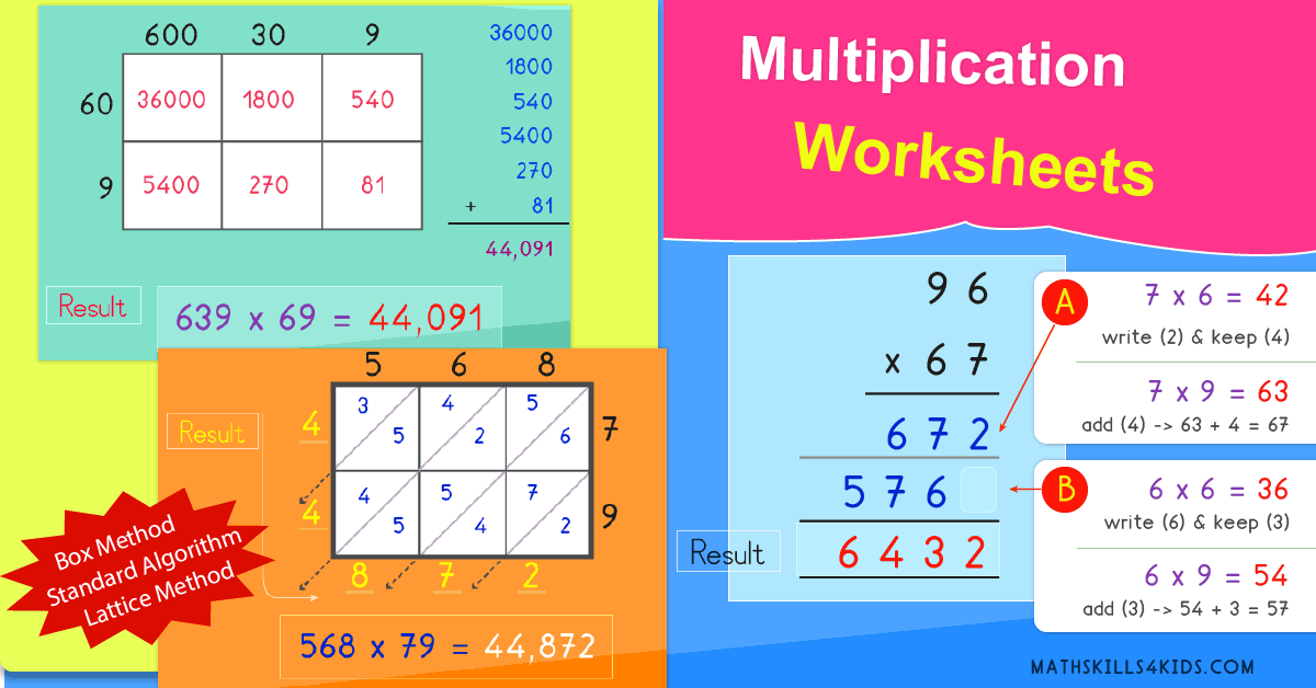 Multiplication tables tests - Times Table Games - multiplication tables exercises - times tables worksheets