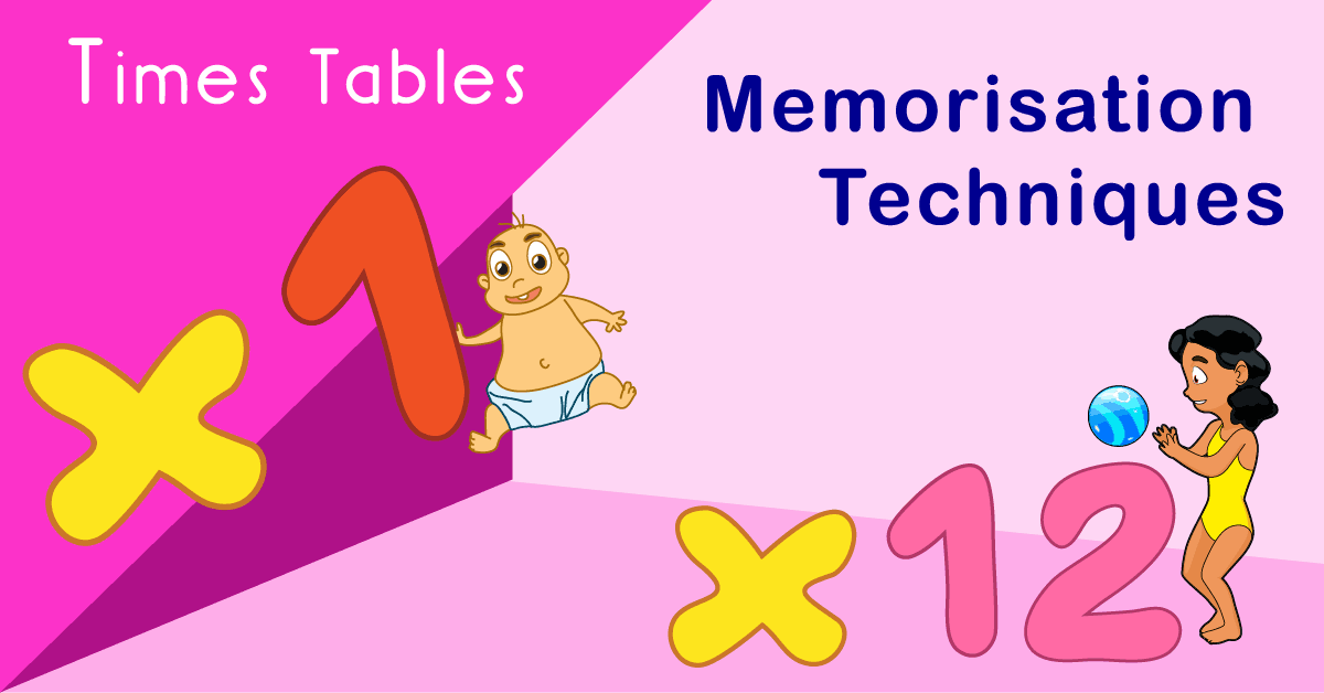 Tricks for learning multiplication tables - Times tables Memorisation techniques